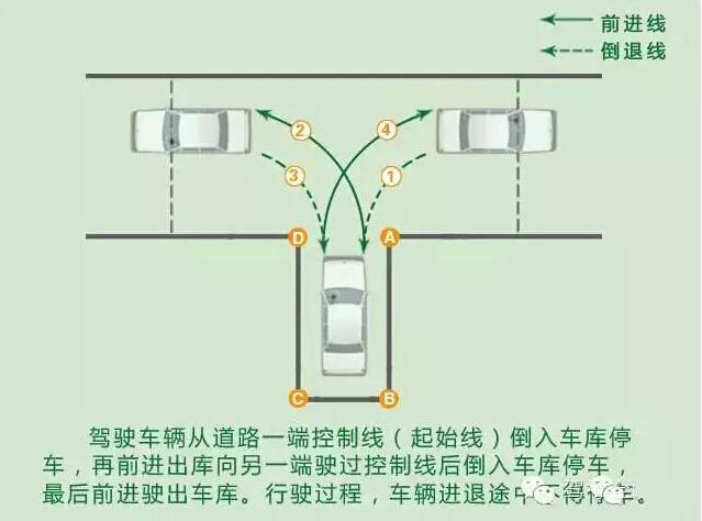 简单电路行走路线