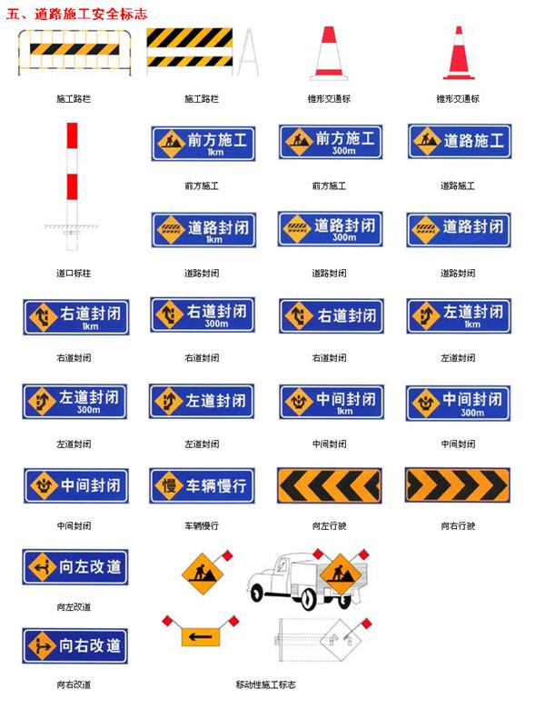 驾照科一考试_东莞学车考驾照科目一图标大全!,东莞市东众驾驶员培训有限公司