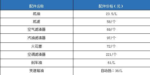 大众汽车保养周期表